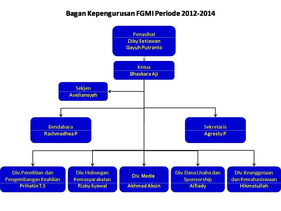 Jawa dilengkapi kalender 2013 meja hijriyah 1433 h kalender jawa